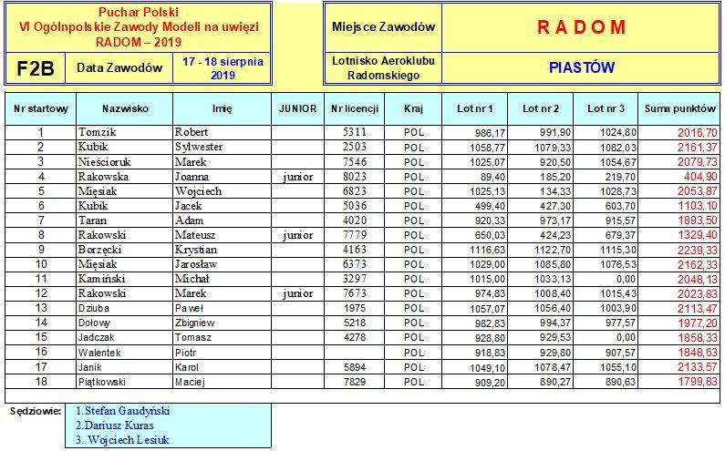 www.rcradom.pl/admin/f2b/F2Brazem.jpg